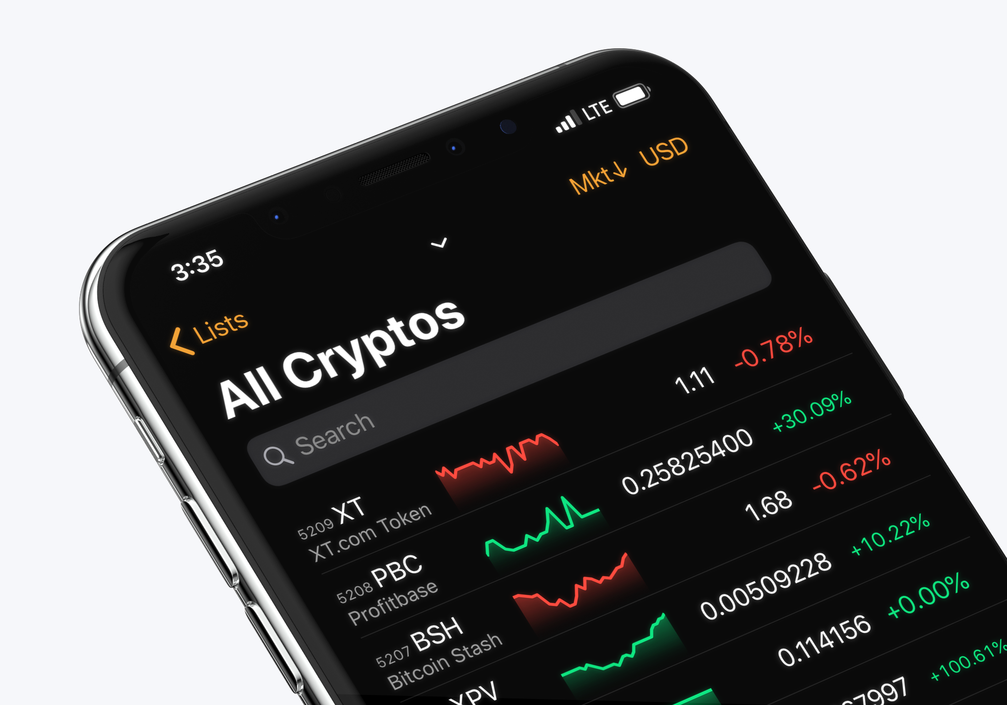 Cryptopro app showing that it tracks more than 5000 cryptocurrencies.