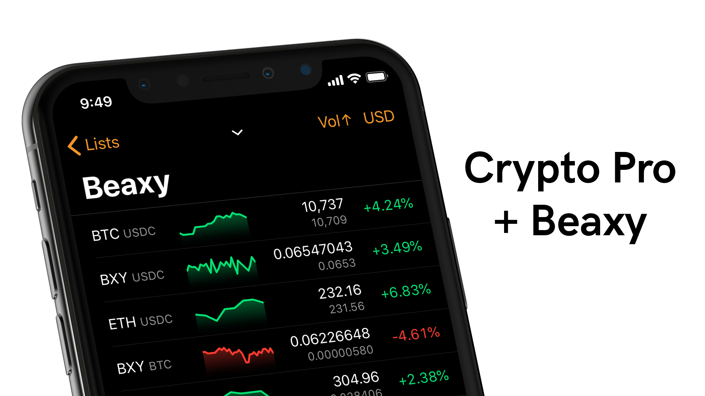 Crypto Pro app showing Beaxy exchange integration